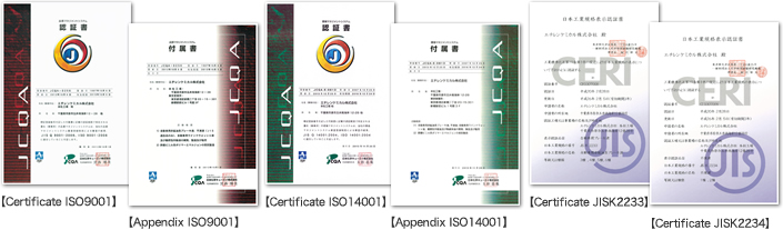 Certificate,Appendix,Certificate